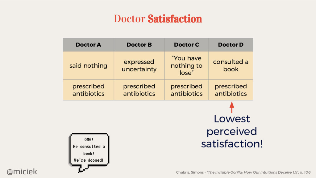 "@miciek Doctor Satisfaction Chabris, Simons - ""..."
