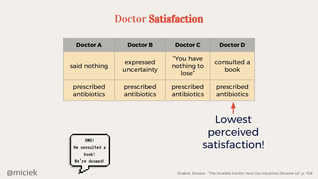 """@miciek Doctor Satisfaction Chabris, Simons - """"..."""