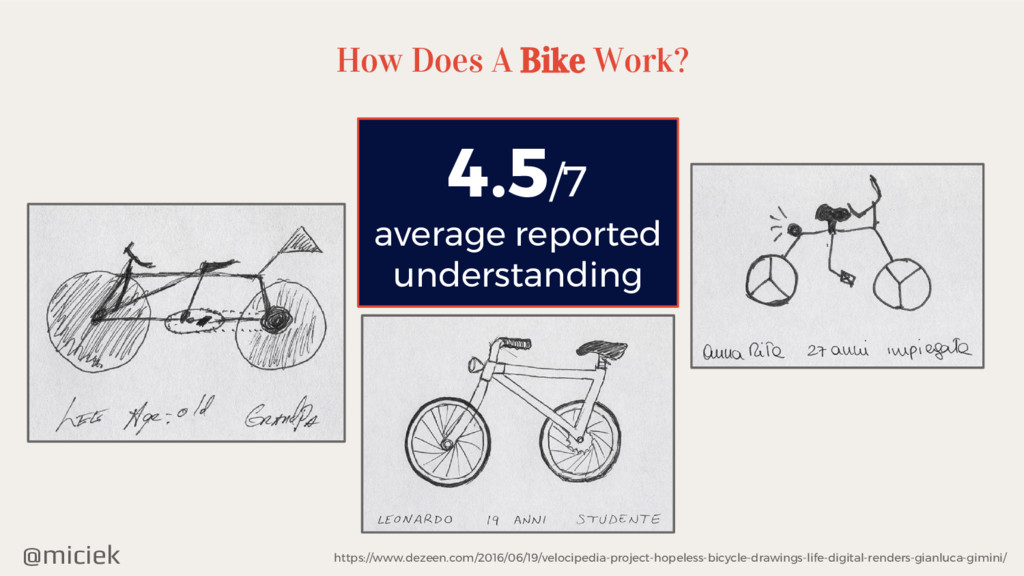 @miciek How Does A Bike Work? 4.5/7 average rep...