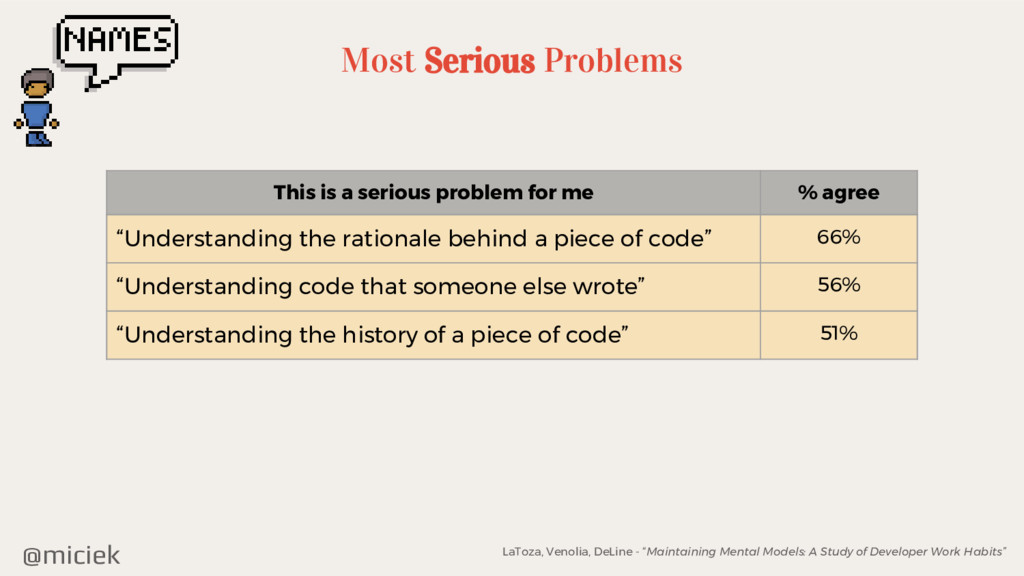 @miciek Most Serious Problems LaToza, Venolia, ...