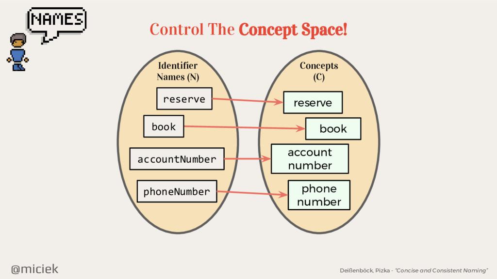 @miciek n1 Identifier Names (N) Concepts (C) re...