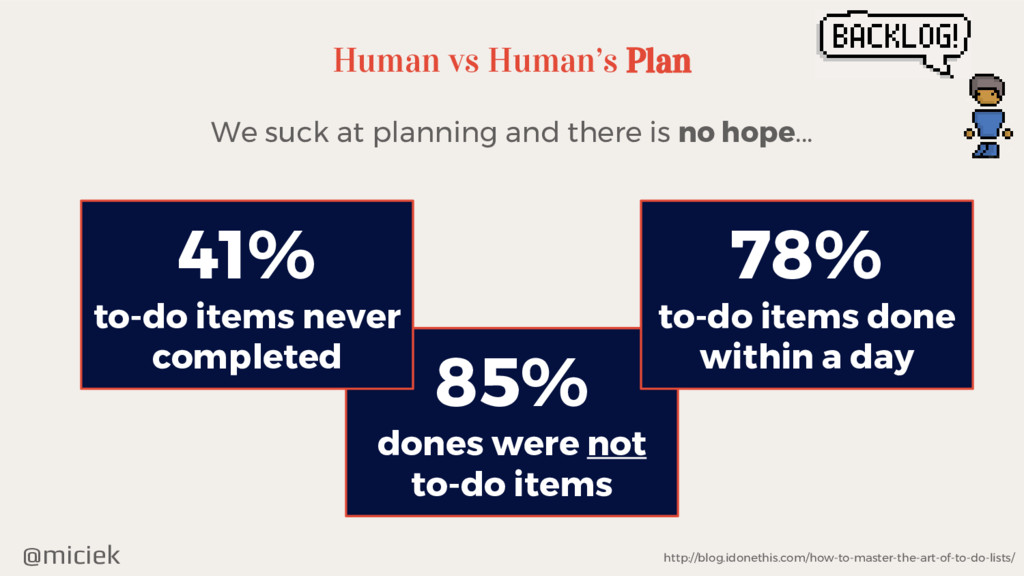 @miciek 85% dones were not to-do items Human vs...