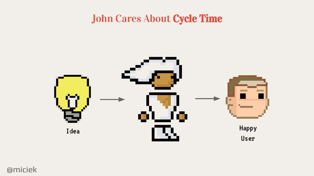 @miciek John Cares About Cycle Time Idea Happy ...