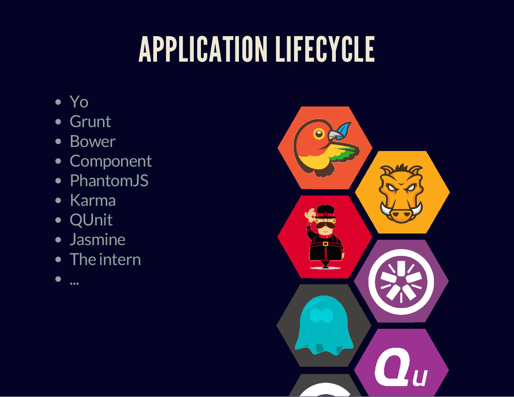 APPLICATION LIFECYCLE Yo Grunt Bower Component ...