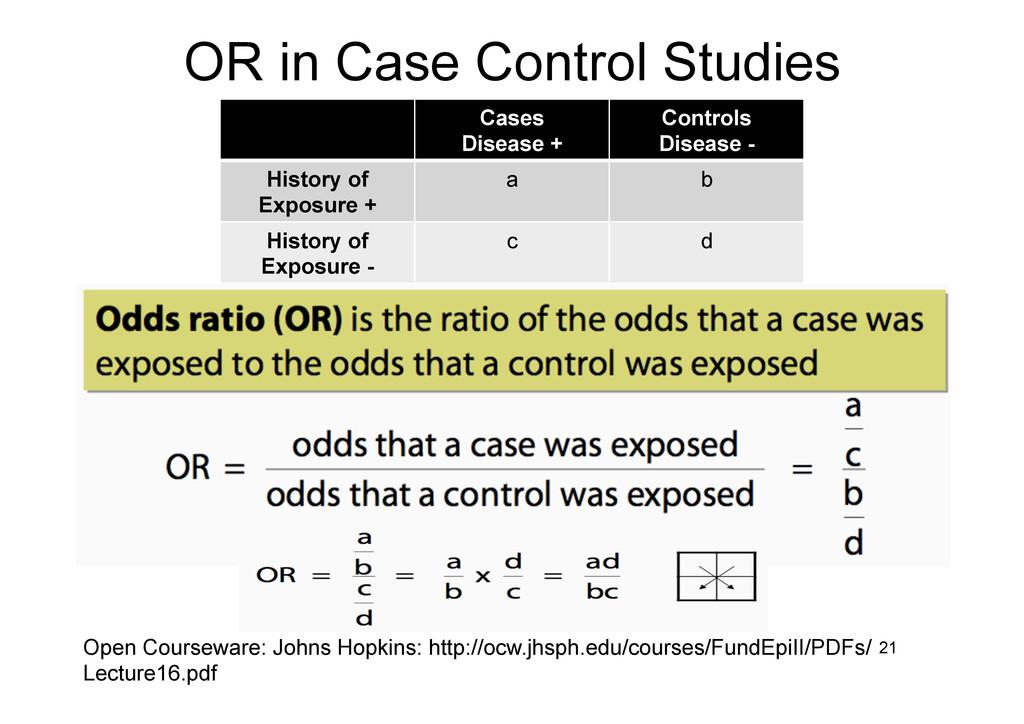 OR in Case Control Studies 21 Cases Disease + C...