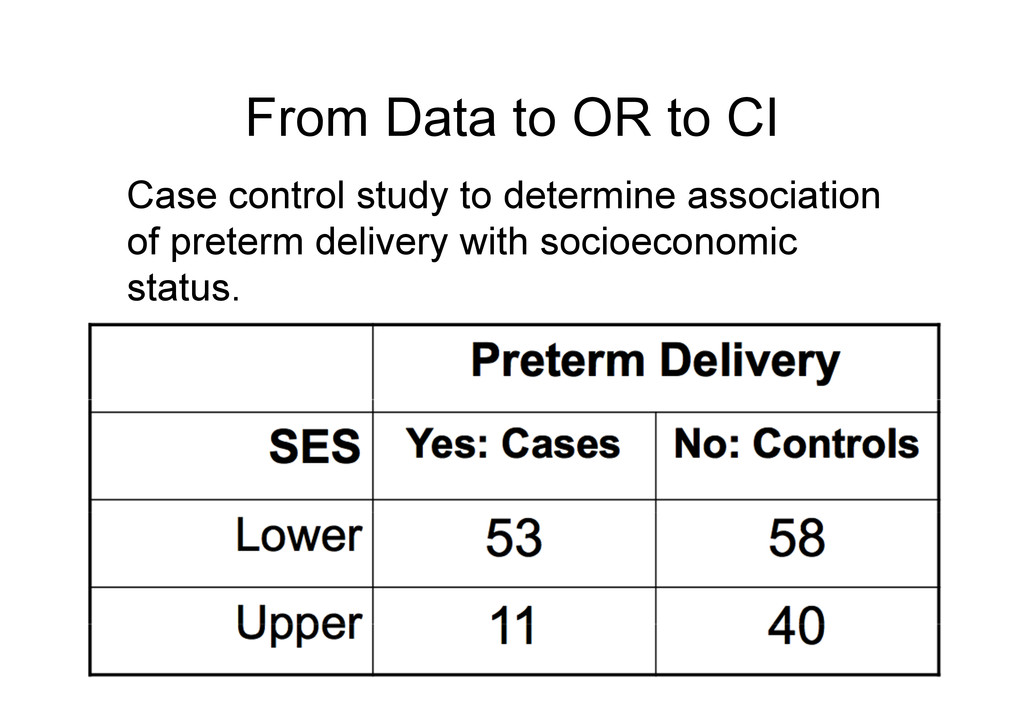 From Data to OR to CI Case control study to det...