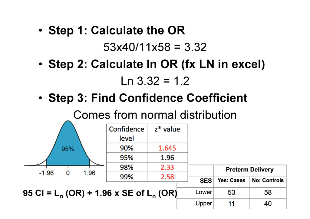 • Step 1: Calculate the OR 53x40/11x58 = 3.32 ...