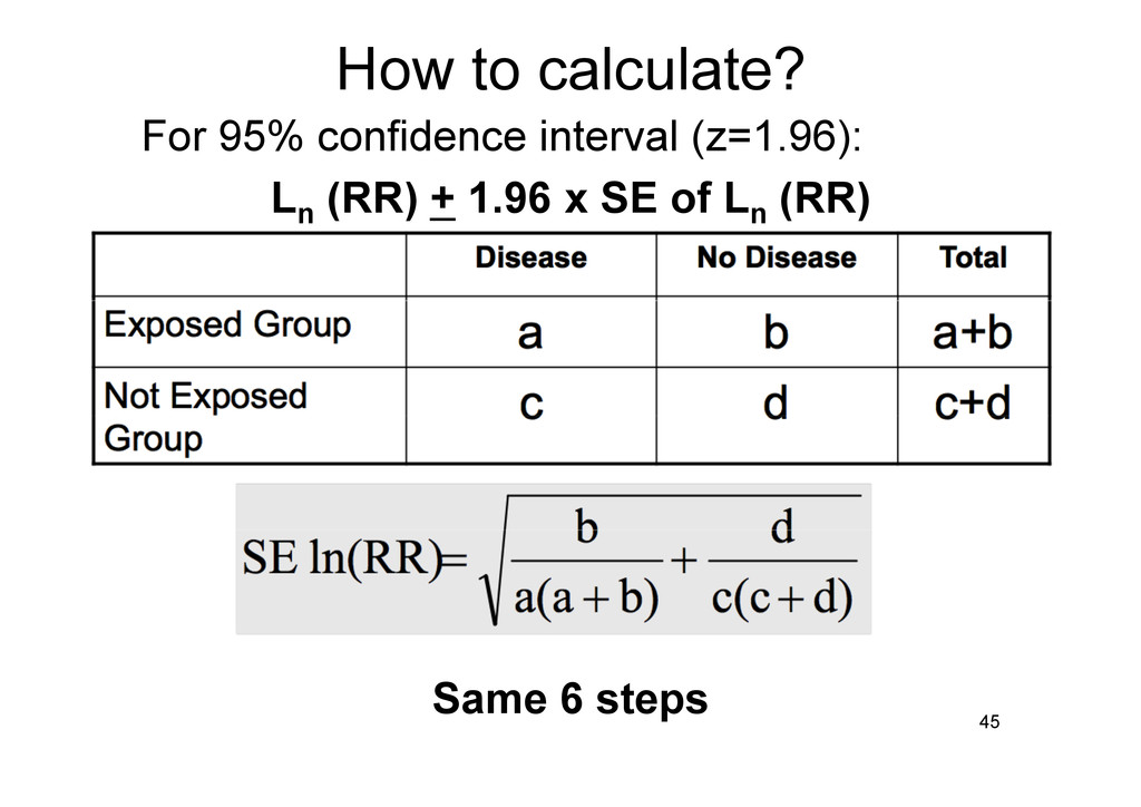 How to calculate? For 95% confidence interval (...