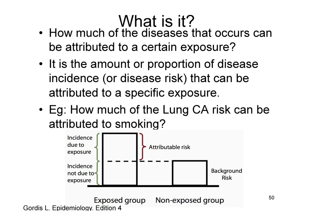 What is it? • How much of the diseases that oc...