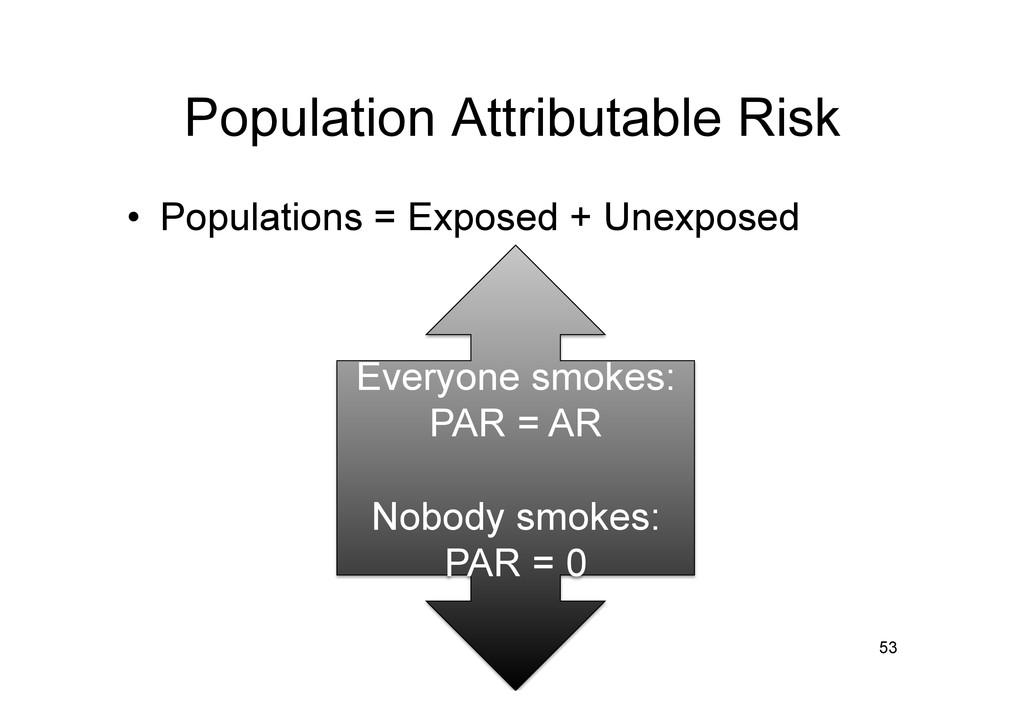 Population Attributable Risk • Populations = E...