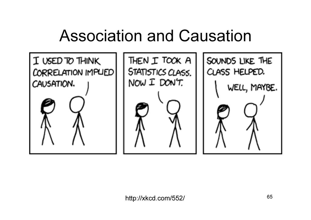 Association and Causation 65 http://xkcd.com/55...