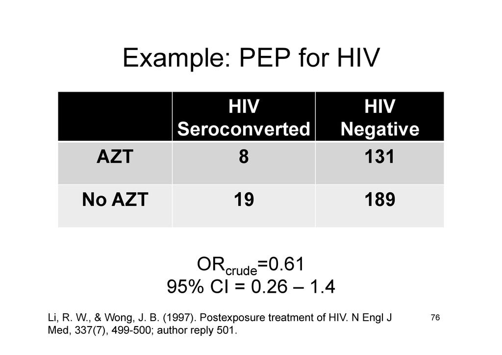 Example: PEP for HIV HIV Seroconverted HIV Nega...