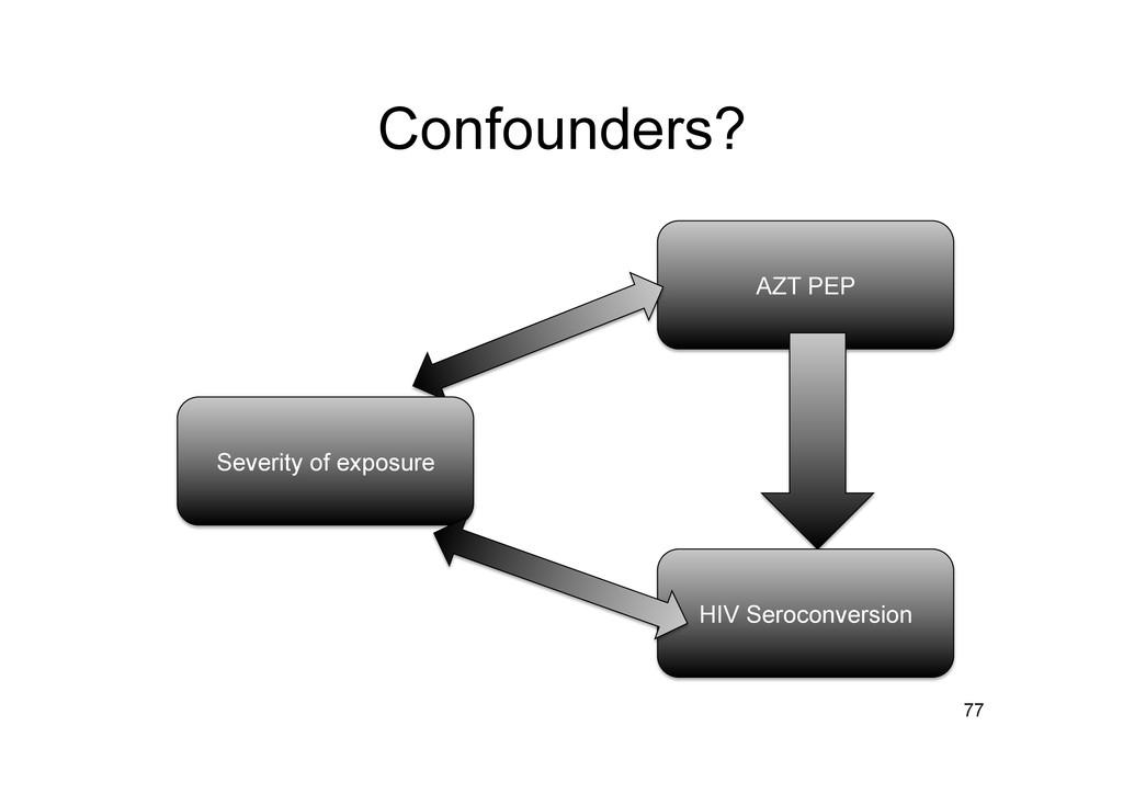 Confounders? 77 AZT PEP HIV Seroconversion Seve...