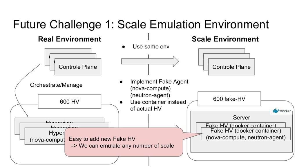 ● Implement Fake Agent (nova-compute) (neutron-...