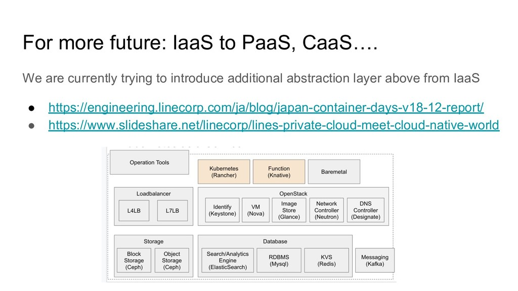 For more future: IaaS to PaaS, CaaS…. We are cu...