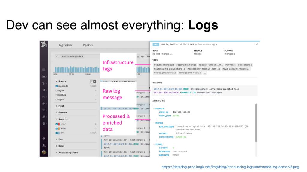 Dev can see almost everything: Logs IUUQTEBU...