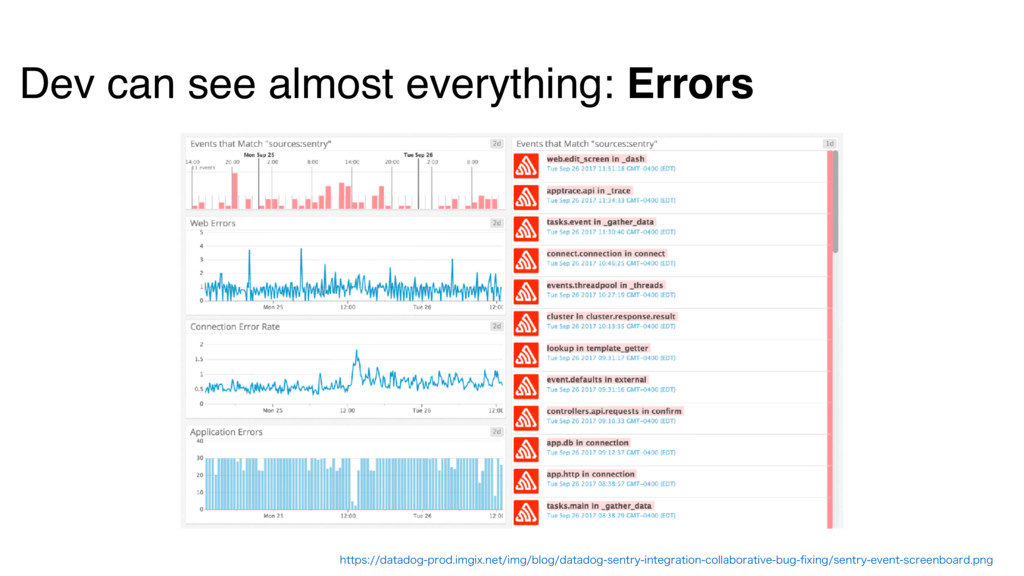 Dev can see almost everything: Errors IUUQTE...