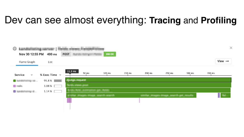 Dev can see almost everything: Tracing and Profi...