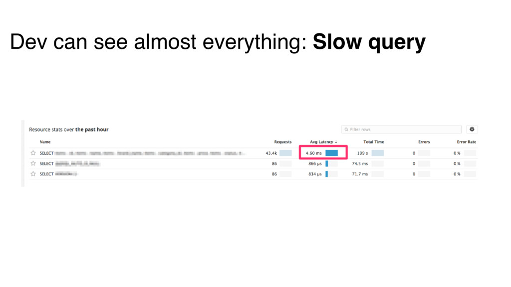 Dev can see almost everything: Slow query