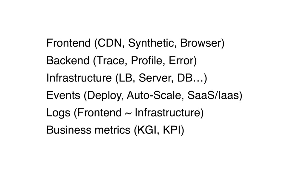Frontend (CDN, Synthetic, Browser) Backend (Tra...