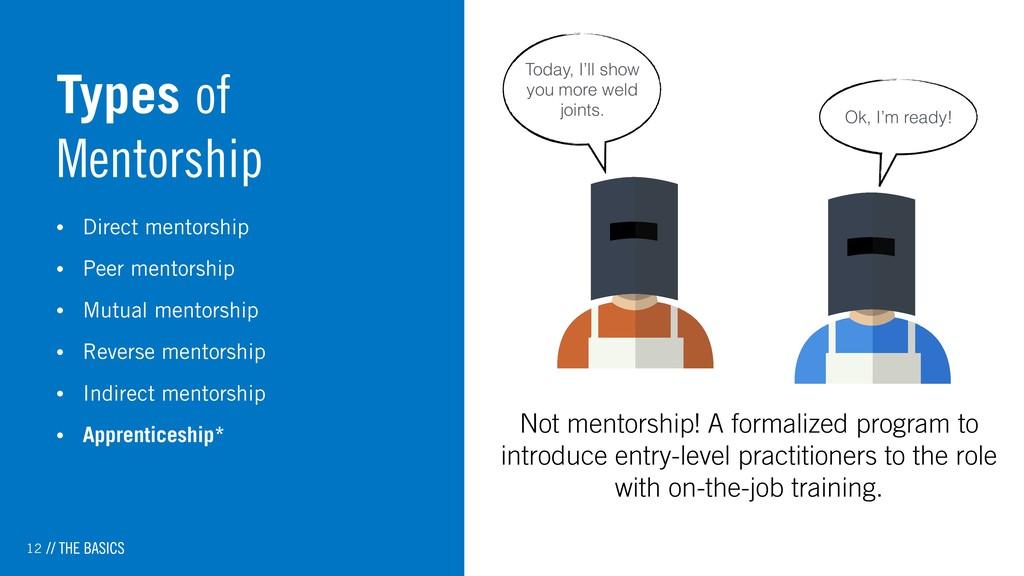 12 Types of Mentorship • Direct mentorship • Pe...