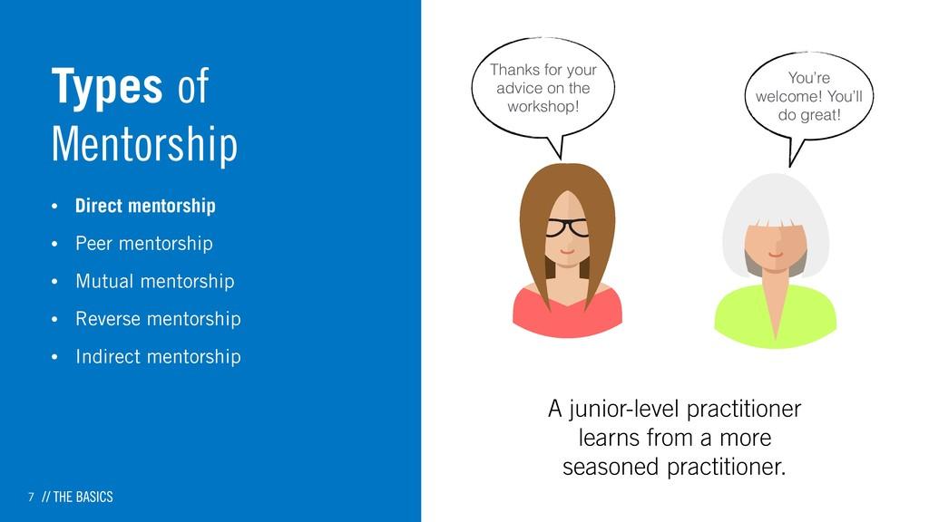 7 Types of Mentorship • Direct mentorship • Pee...