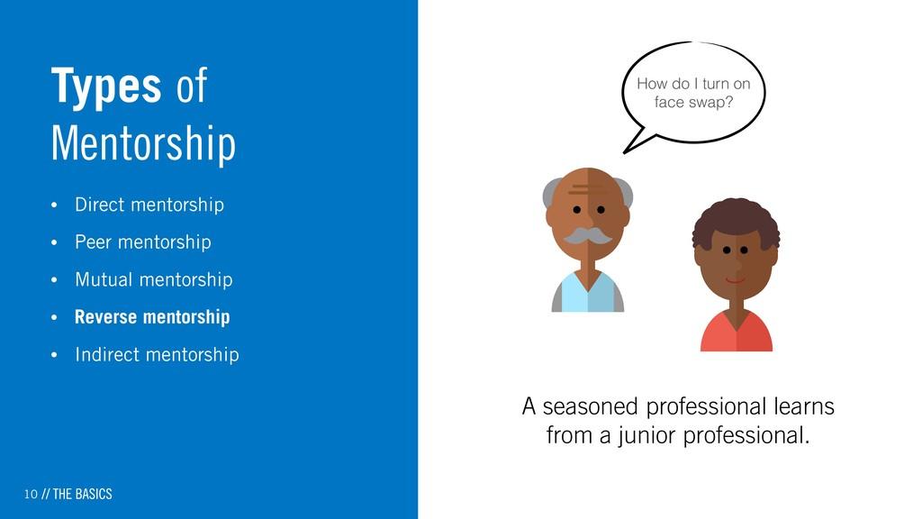 10 Types of Mentorship • Direct mentorship • Pe...