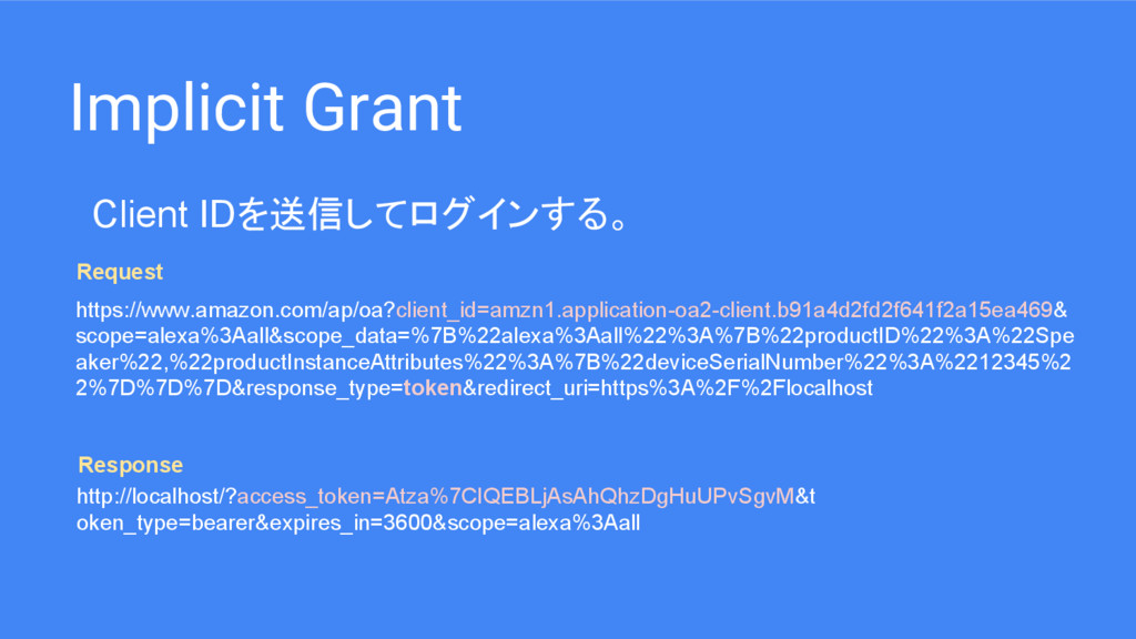 Implicit Grant Client IDを送信してログインする。 https://ww...