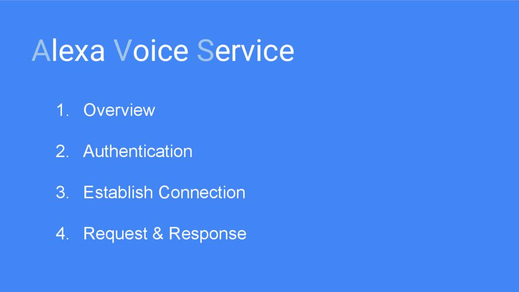 Alexa Voice Service 1. Overview 2. Authenticati...