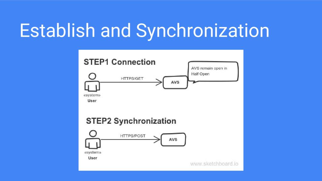 Establish and Synchronization