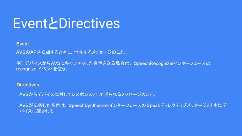 EventとDirectives AVSのAPIをCallするときに、付与するメッセージのこと...