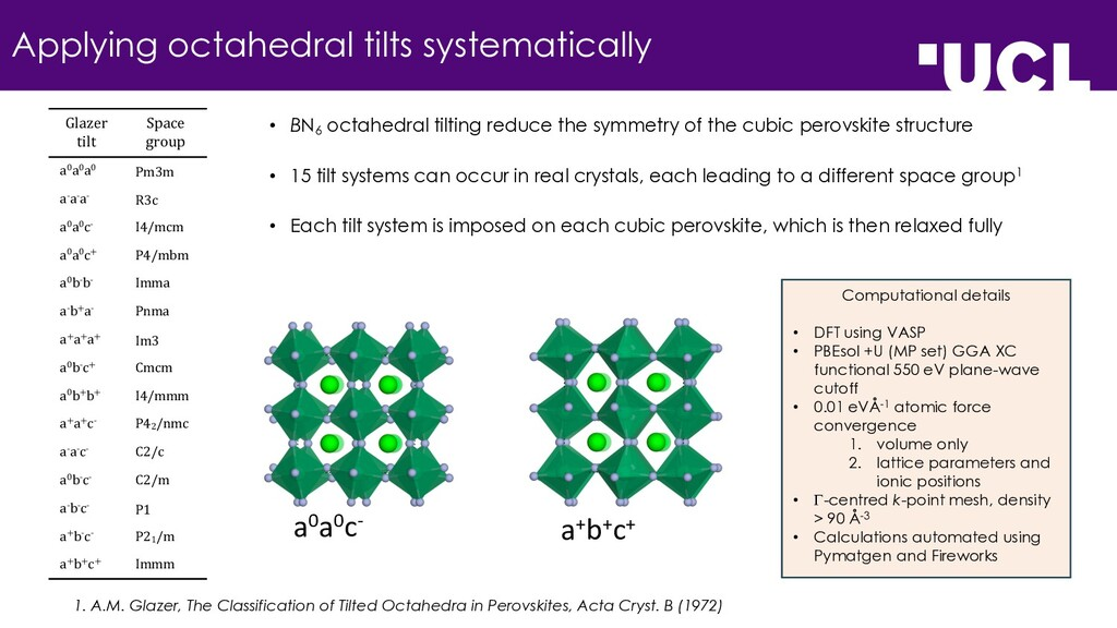 Applying octahedral tilts systematically 1. A.M...