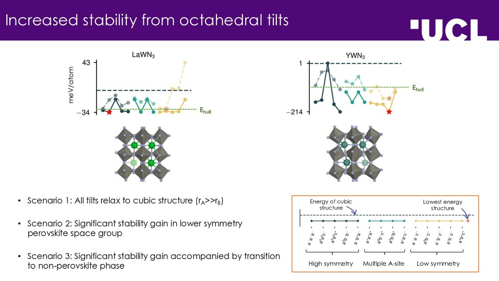 Increased stability from octahedral tilts High ...