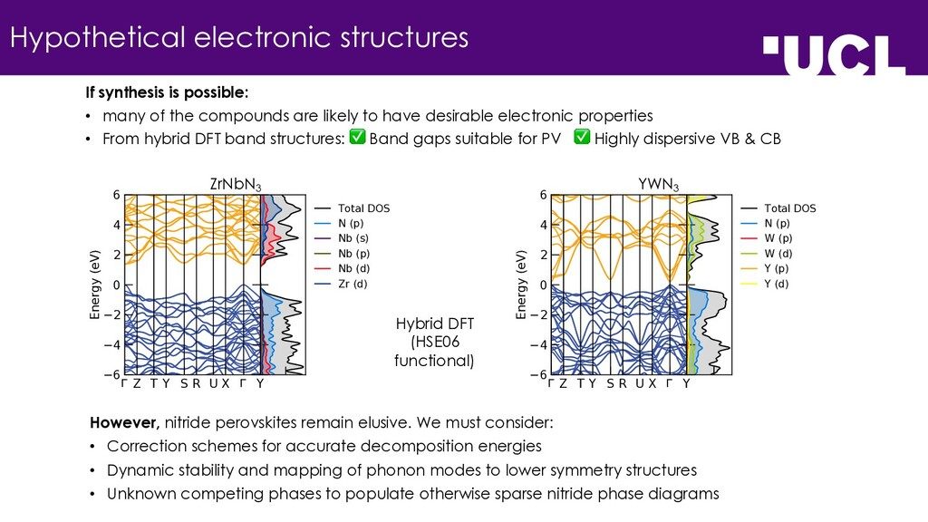 Hypothetical electronic structures  Z T Y 6 R ...