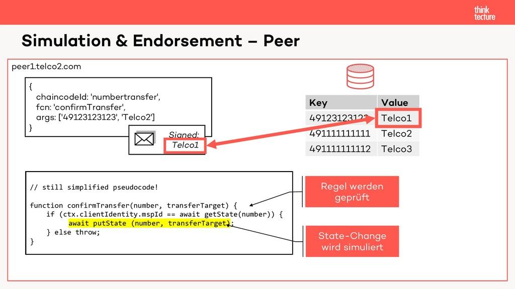 peer1.telco2.com Simulation & Endorsement – Pee...