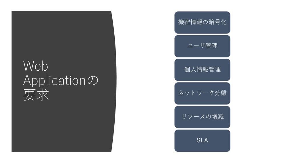 Web Applicationの 要求 機密情報の暗号化 ユーザ管理 個⼈情報管理 ネットワー...