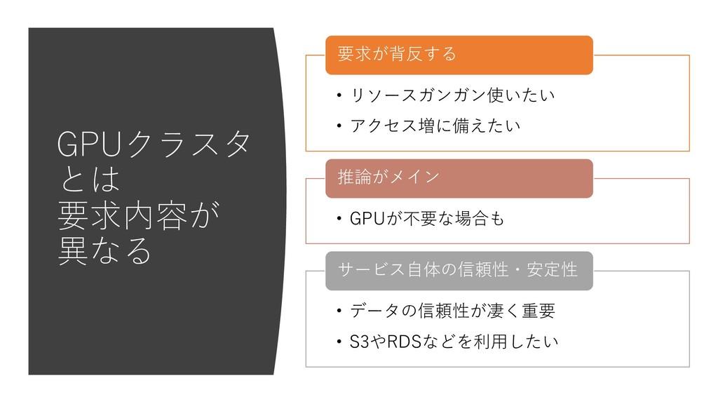 GPUクラスタ とは 要求内容が 異なる • リソースガンガン使いたい • アクセス増に備えた...
