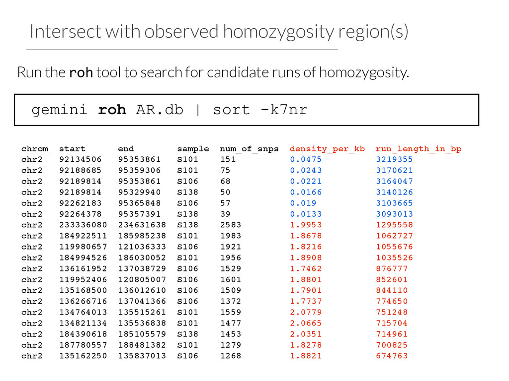 Intersect with observed homozygosity region(s) ...