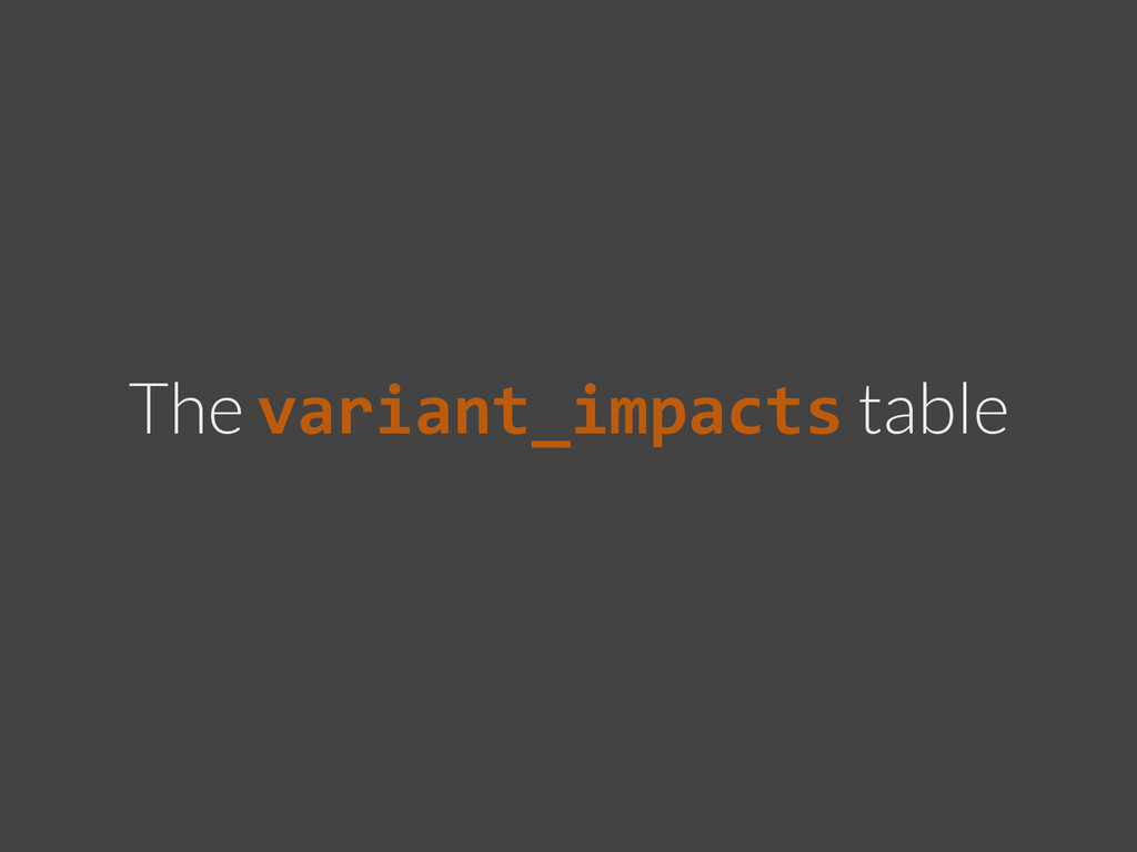 The variant_impacts table