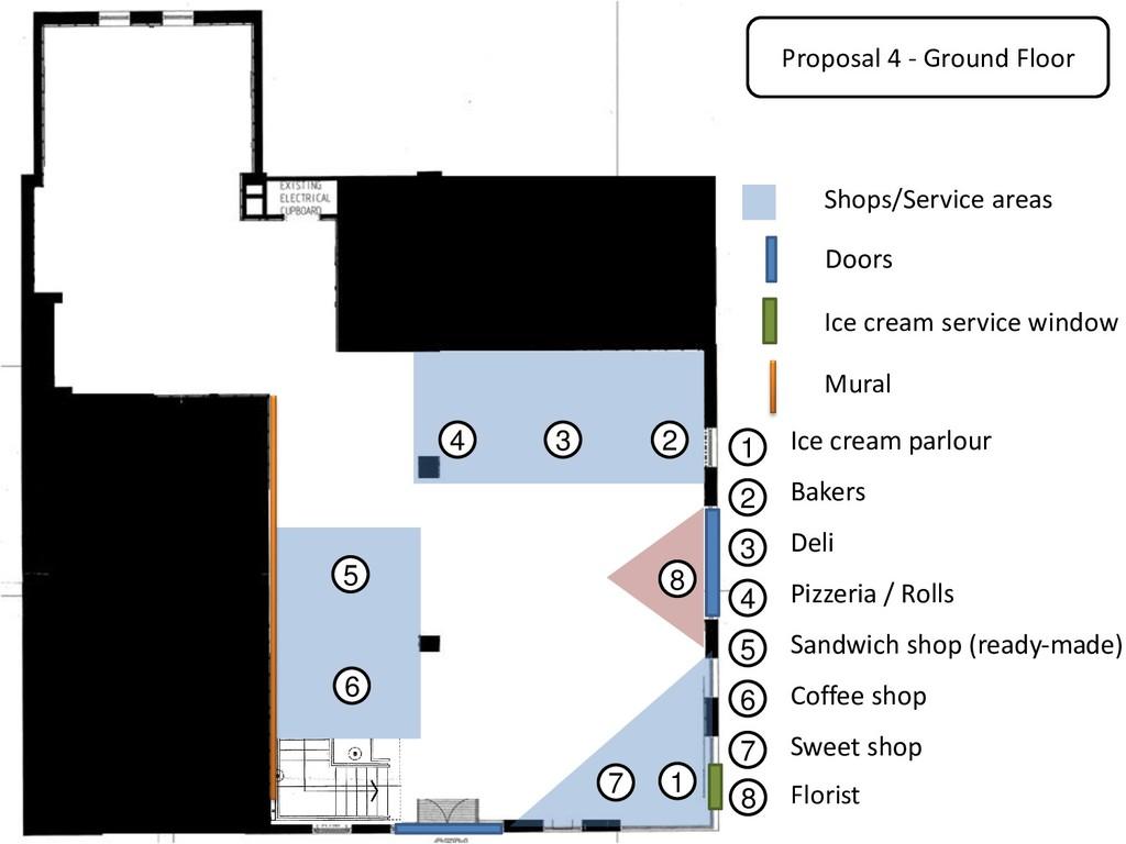 Shops/Service areas Doors Ice cream service win...