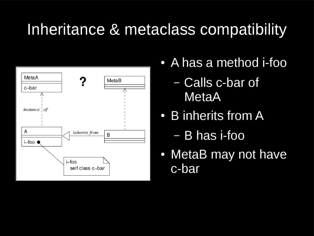 Inheritance & metaclass compatibility ● A has a...