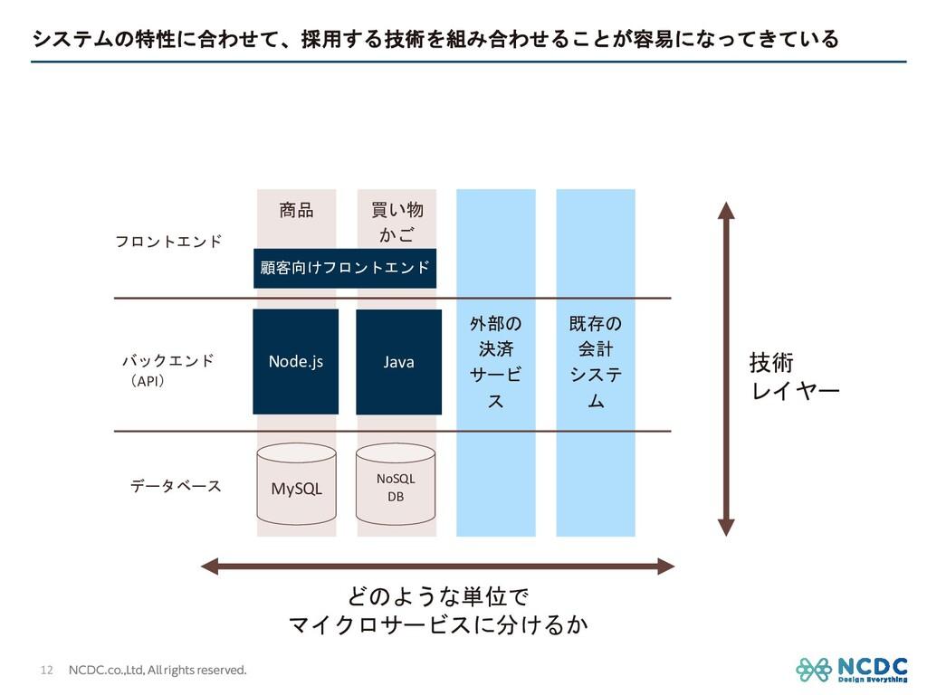 システムの特性に合わせて、採用する技術を組み合わせることが容易になってきている 12 商品 買...