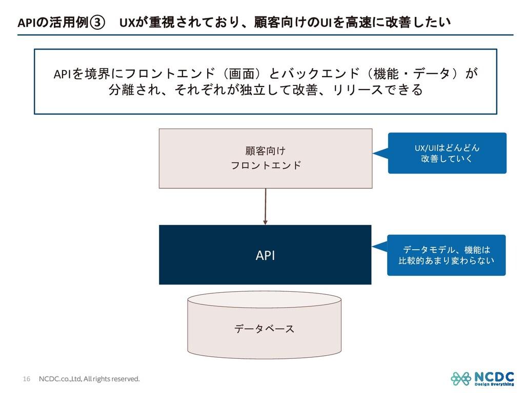 APIの活用例③ UXが重視されており、顧客向けのUIを高速に改善したい 16 顧客向け フロ...