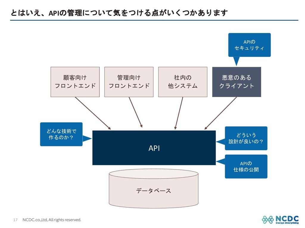 とはいえ、APIの管理について気をつける点がいくつかあります 17 顧客向け フロントエンド ...