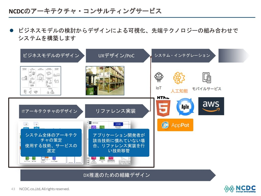 NCDCのアーキテクチャ・コンサルティングサービス l ビジネスモデルの検討からデザインによる...