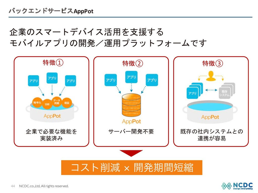 バックエンドサービスAppPot 企業のスマートデバイス活用を支援する モバイルアプリの開発/...