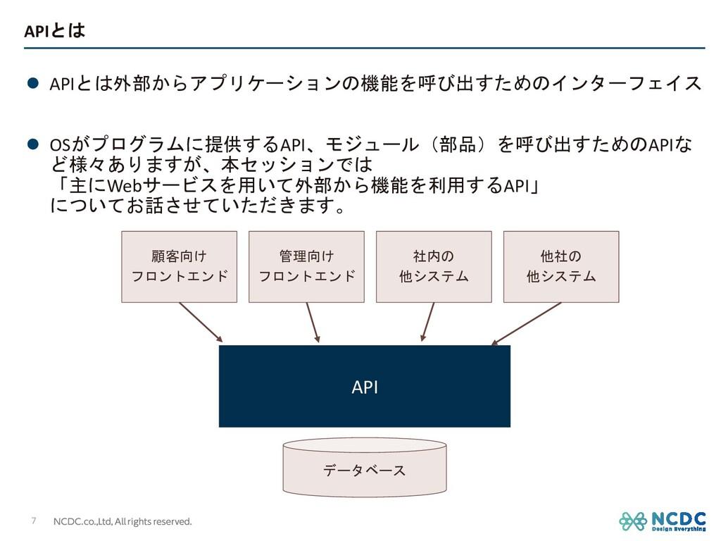 APIとは l APIとは外部からアプリケーションの機能を呼び出すためのインターフェイス l ...