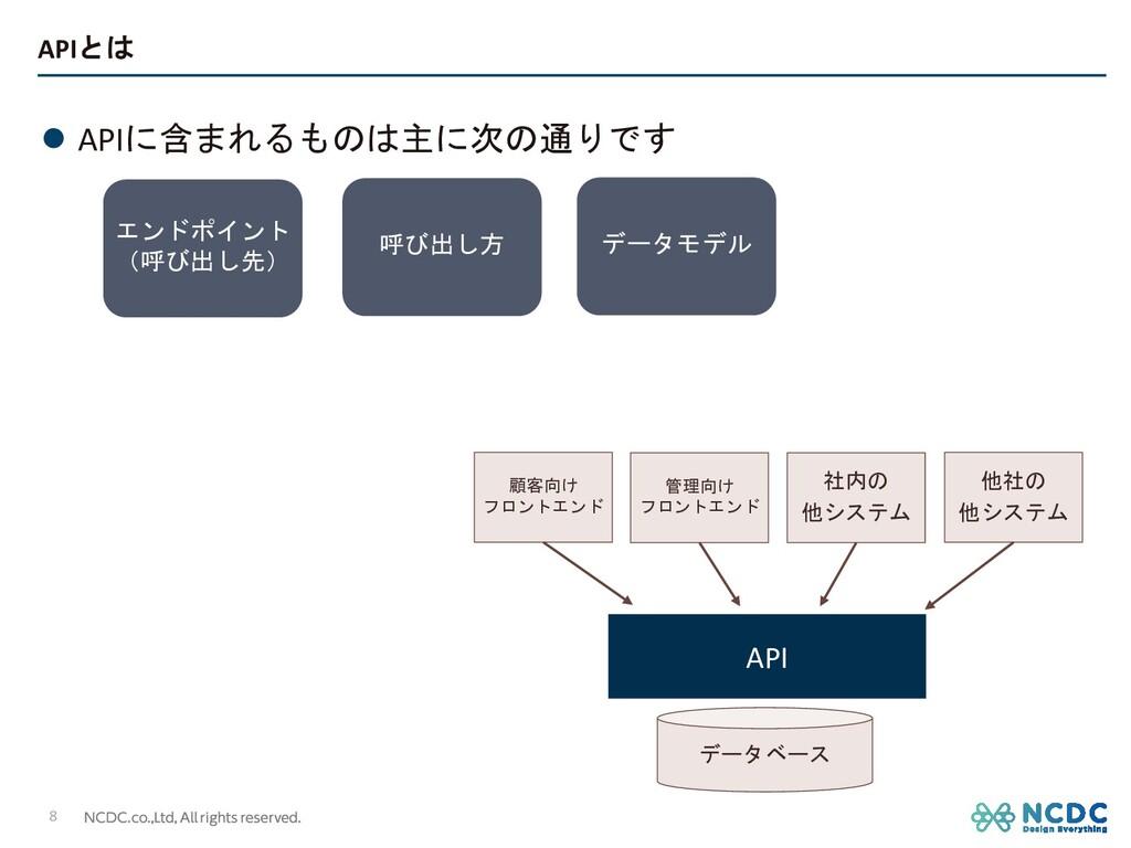 APIとは l APIに含まれるものは主に次の通りです 8 顧客向け フロントエンド 管理向け...