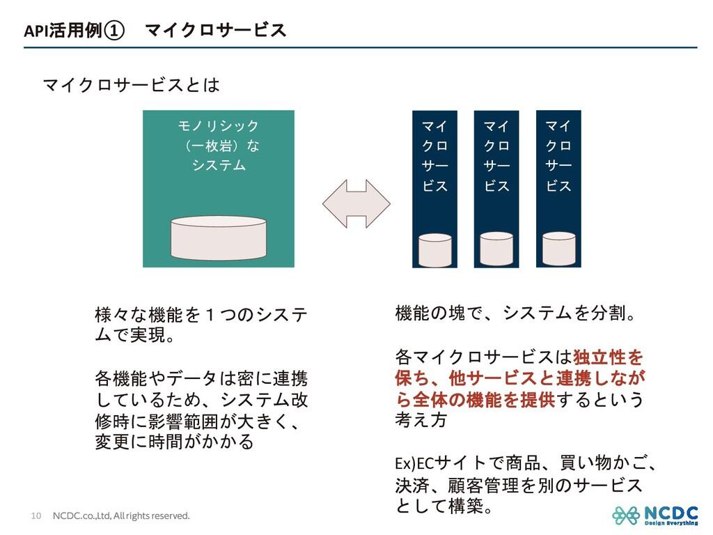 API活用例① マイクロサービス 10 モノリシック (一枚岩)な システム マイ クロ サー...