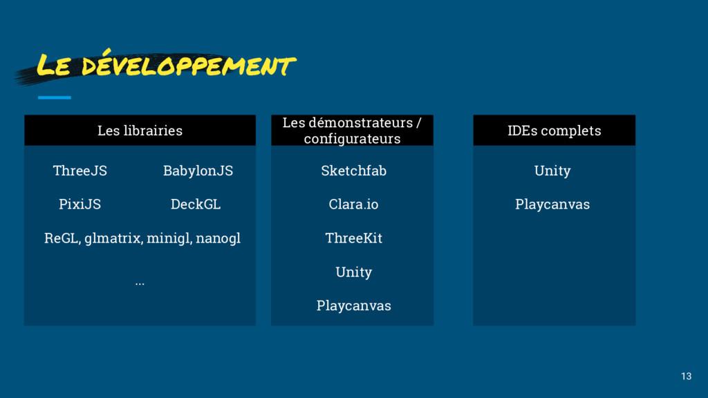 13 Le développement BabylonJS DeckGL ThreeJS Pi...